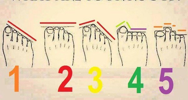 What Your Toes Reveal About Your Personality