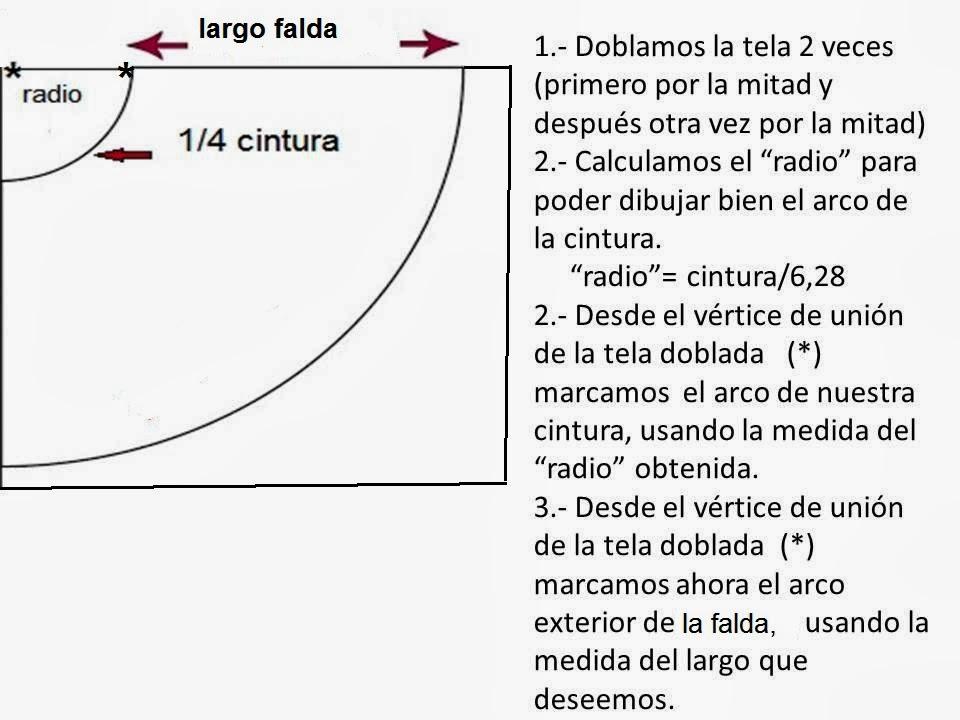 gráfico falda circular