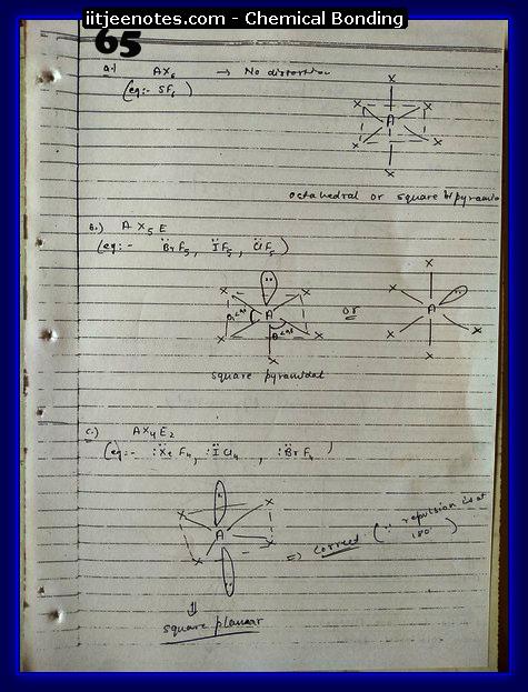 Chemical-Bonding Notes cbse17