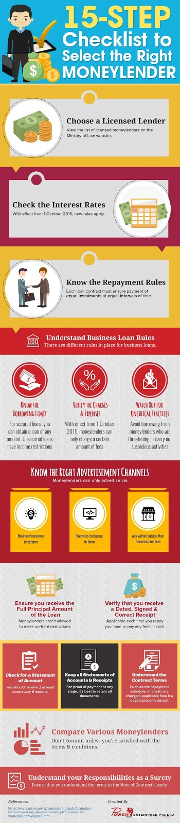 15-Step Checklist to Select the Right Moneylender - Viral Media
