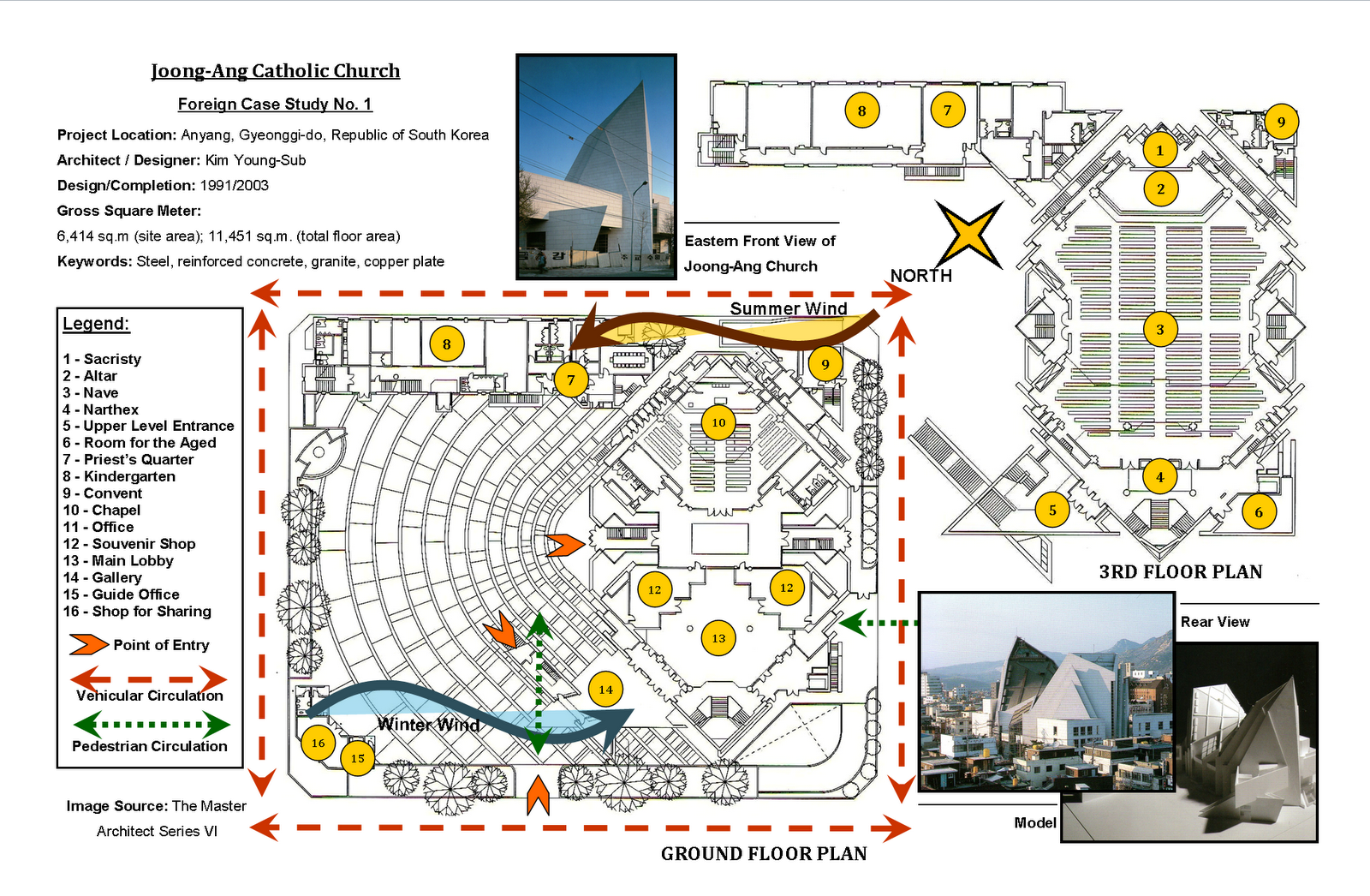 The {Helianthus} Project: ArchInspire #030: Church Case Studies