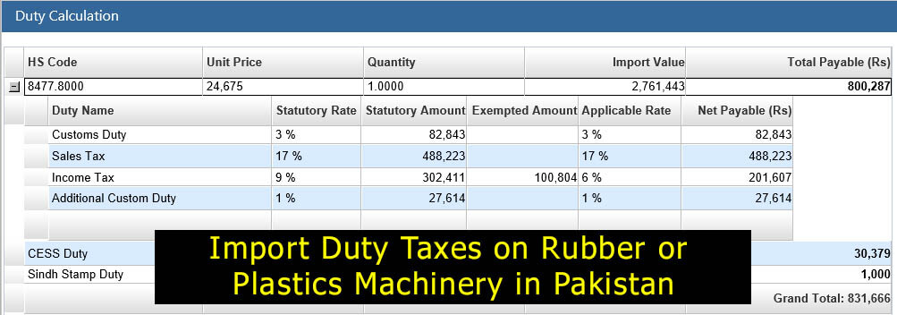 New-Used-Rubber-or-Plastics-Machines-Duties-Pakistan