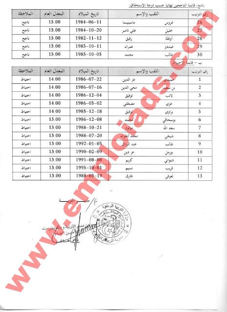 اعلان عن نتائج عامل مهني من المستوى الثاني مديرية التربية ولاية تيزي وزو مارس 2017