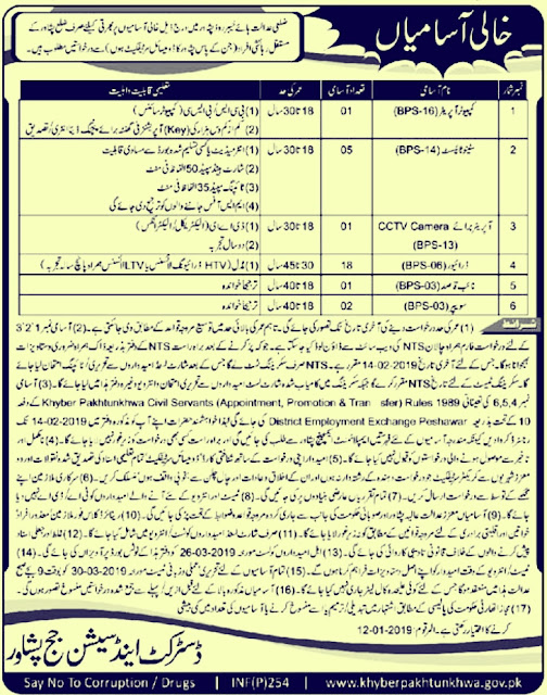District & Session Court Peshawar Jobs 2019
