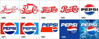 """Sejarah Pepsi     Pepsi pertama kali di perkenalkan sebagai minuman ber-merek di Bern,North California, Amerika Serikat pada tahun 1898 oleh Caleb Bradhman. Dinamakan dengan pepsi cola, karena bahan minuman tersebut menggunakan enzim pepsin yang memiliki keuntungan positif terhadap pencernaan dan energy tubuh. Pepsi sendiri pertamakali di temukan oleh Theodor Schwann pada tahun 1836. Ia terinspirasi oleh bahasa yunani, PEPSIS, yang berarti pencernaan. Caleb Bradham dari New Bern, North Carolina adalah seorang apoteker. Seperti banyak apoteker pada pergantian abad ia memiliki soda di toko obat, di mana ia melayani pelanggannya minuman yang menyegarkan, yang dia buat sendiri. Minuman yang paling populer adalah sesuatu yang disebut """"Brad's Drink"""" terbuat dari air berkarbonasi, gula, vanili, minyak langka, pepsin dan kacang cola.  Brad's Drink"""", diciptakan pada musim panas tahun 1893, kemudian berganti nama Pepsi Cola pada tahun 1898 karena pepsin dan kacang cola yang digunakan dalam resepnya. Pada tahun 1898, Caleb Bradham bijaksana membeli nama dagang """"Pep Cola"""" untuk $ 100 dari pesaing dari Newark, New Jersey yang telah bangkrut. Nama baru tadi dijadikan merek dagang pada 16 Juni 1903. Tetangga Bradham, seorang seniman merancang pertama kali logo Pepsi dan sembilan puluh tujuh saham untuk"""