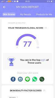 TROVESKIN