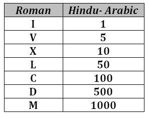 naman meaning in arabic