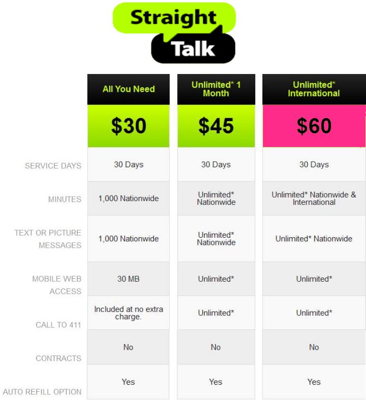 Straight Talk Iphone Sim Card