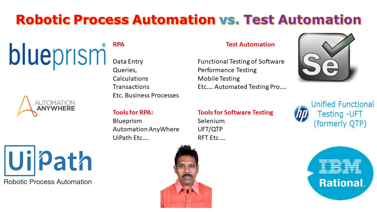 process automation software