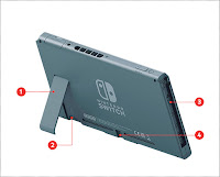 Nintendo Switch back console