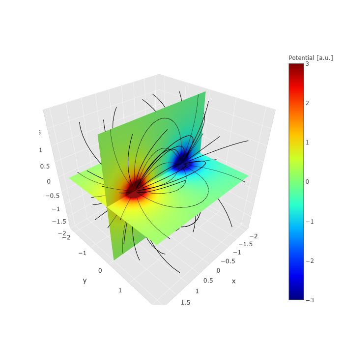 Drawing Lines Using Python : Python matplotlib tips draw continuous electric field