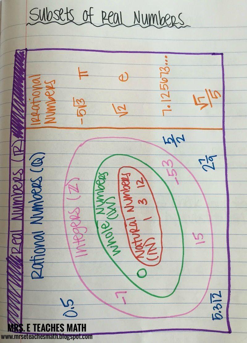Algebra: Real numbers, Irrational numbers, etc