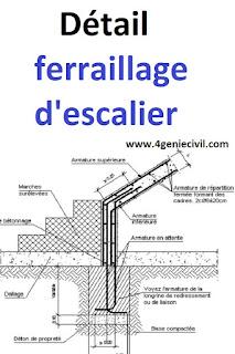 plan ferraillage escalier beton arme, plan de ferraillage escalier beton droit, plan de ferraillage escalier pdf, ferraillage dun escalier en beton arme pdf,ferraillage paillasse escalier beton