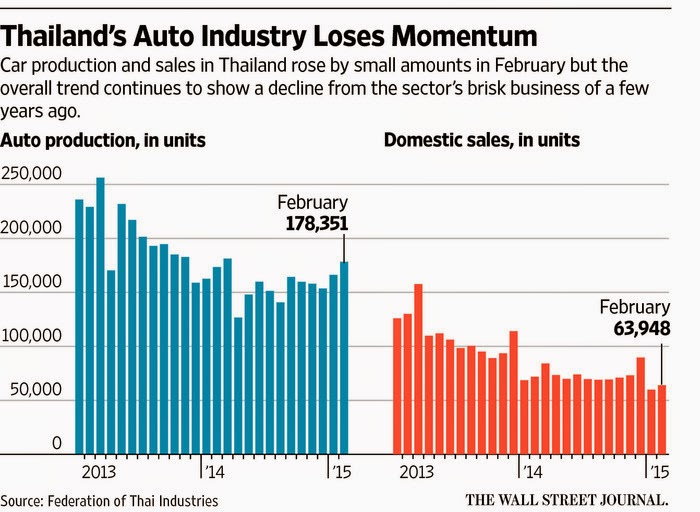 Southeast Car Sales Clonmel