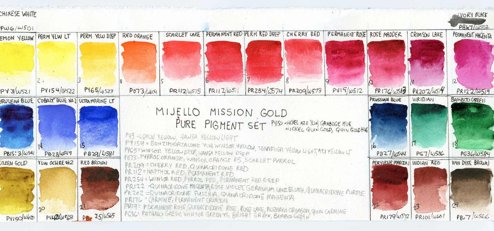 Review Mission Gold Pure Pigment Watercolor Set Mijello