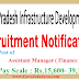 हिमाचल प्रदेश इन्फ्रास्ट्रक्चर डेवेलपमेंट बोर्ड में सहायक प्रबन्धक के पद पर भर्ती !!  Himachal Pradesh Infrastructure Development Board Recruitment 2018