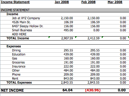 Financial Statement Notes Template sample income statement – Template Financial Statement