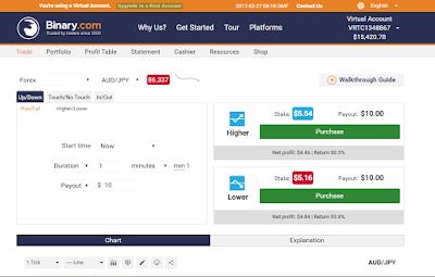 binary options trading page