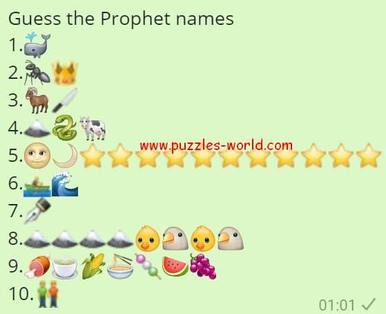 Guess the Prophet Names whatsapp Emoji Quiz | Puzzles World