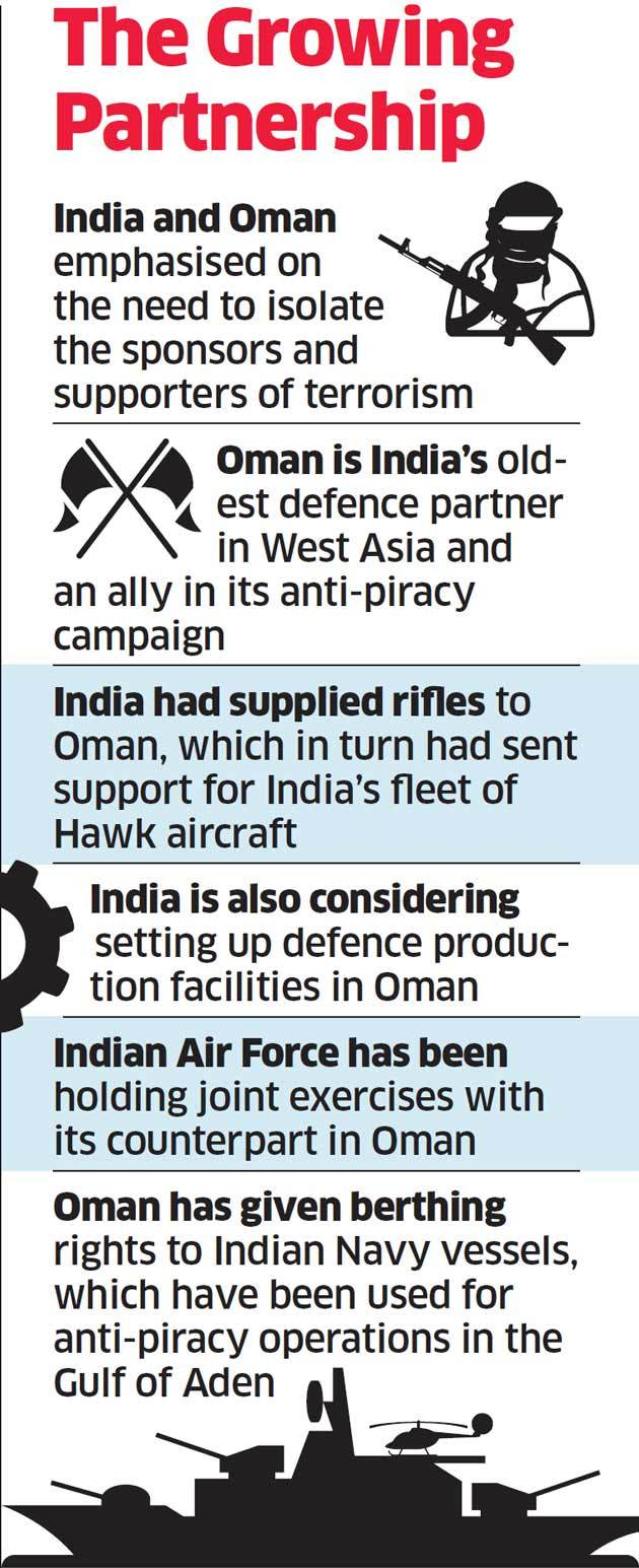 Oman India military cooperation