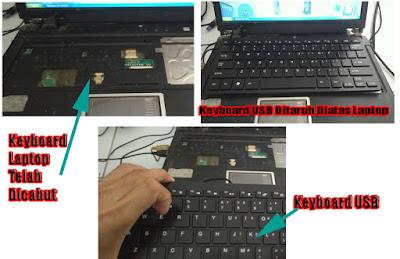 Penyebab Laptop Error dan Bunyi tit saat dinyalakan