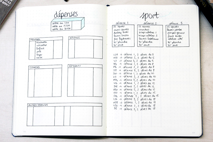 bullet journal juin dépenses sport tracker