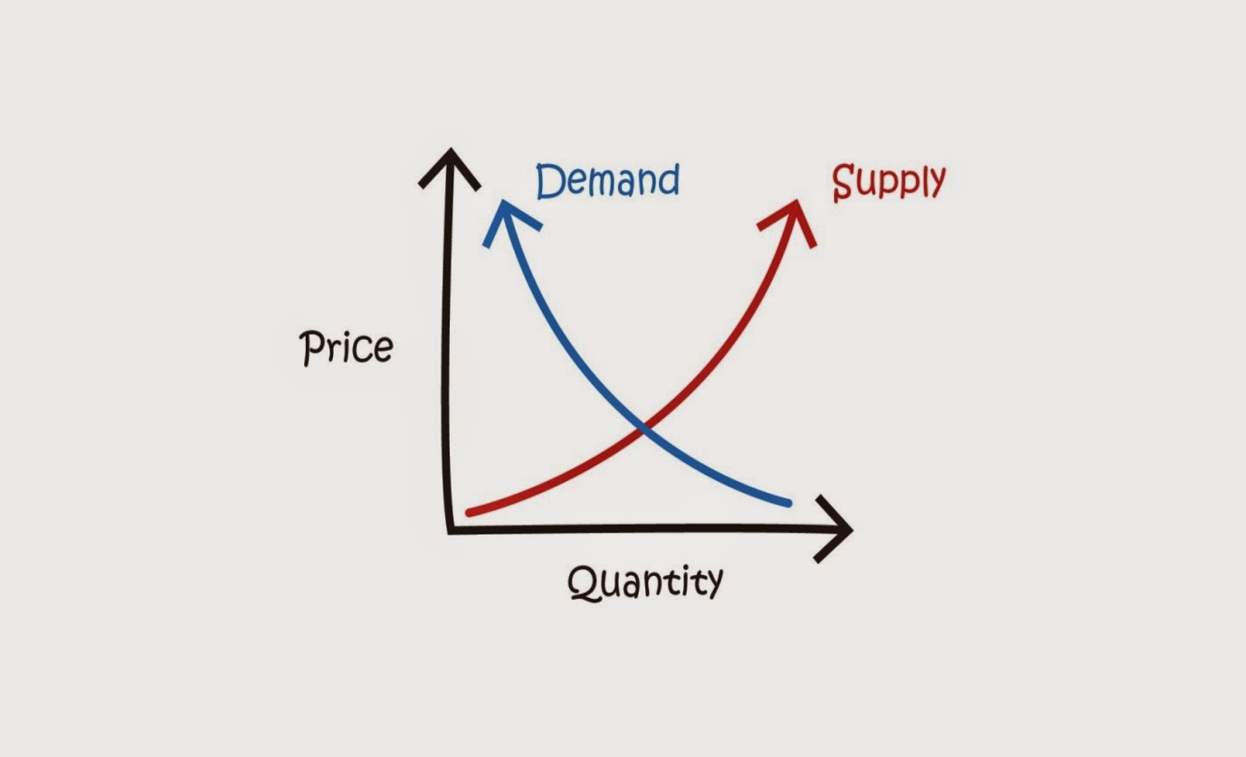 Lucky And Good The Law Of Supply And Demand And Ebooks