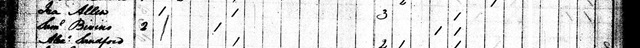 1830 Census USA Kentucky Campbell County Samuel Bivins