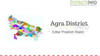 Agra district