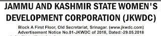 Jobs in JAMMU AND KASHMIR STATE WOMEN'S DEVELOPMENT CORPORATION (JKWDC)