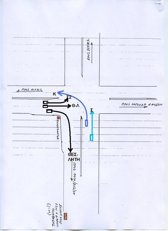 Σηματοδότης Λητής – Αποβλάκωση οδηγών