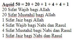 Aqoid 50 (20 Sifat Wajib Allah, 20 Sifat Mustahil Allah, 1 Sifat Jaiz Allah, 4 Sifat Wajib Rasul, 4 Sifat Mustahil Rasul, 1 Sifat Jaiz Rasul) dan Artinya