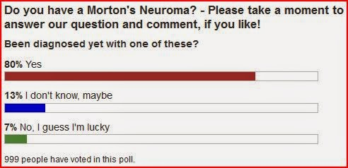 mortons neuroma poll results