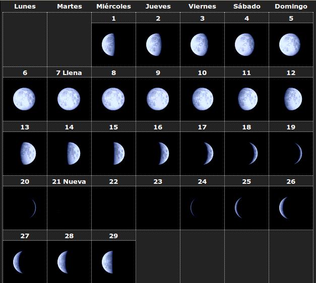 Estranha anomalia detectada na lua e nos planetas do for Ciclo lunar julio 2016
