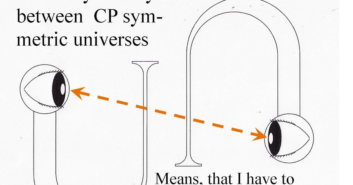FUNCTION FOLLOWS FORM in the Quantum world with a
