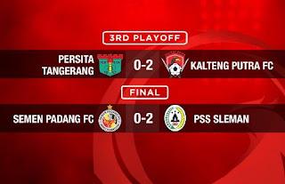Ditemani PSS Sleman dan Kalteng Putra, Semen Padang FC Kembali ke Liga 1