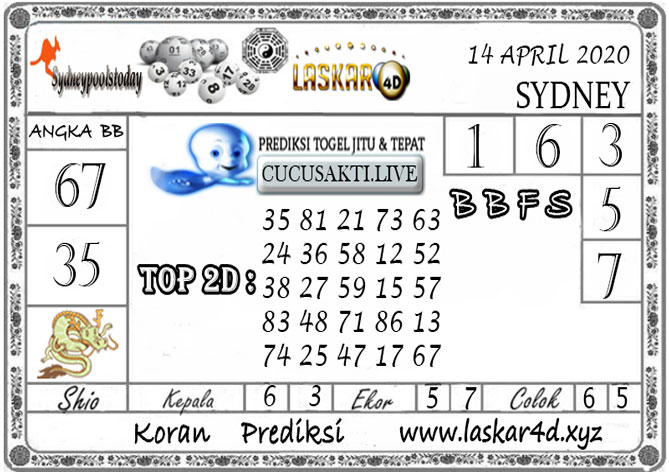Prediksi Togel SYDNEY LASKAR4D 14 APRIL 2020