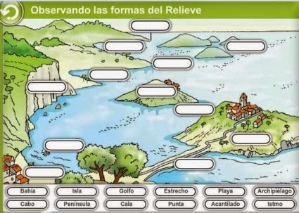 http://nea.educastur.princast.es/relieve/cc/data/act2.html