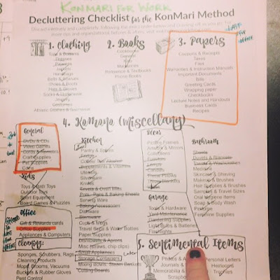 printable summing up the tidying order for marie Kondo's KonMari method of organizing