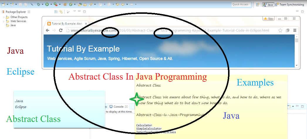 tutorial by example  abstract class in java programming