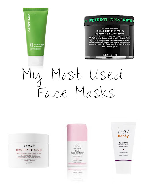 My Most Used Face Masks | July 2018