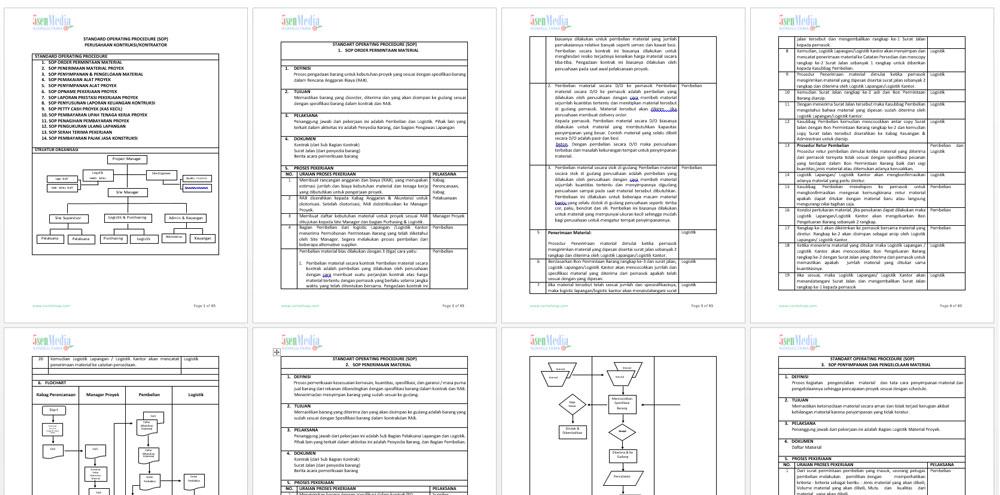 Contoh Job Description And Job Specification Pdf Job Seeker
