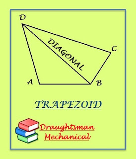 what-is-Trapezoid