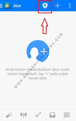 OTP Metatrader