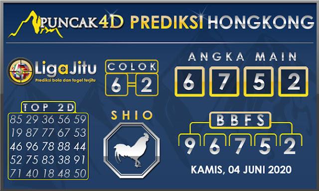 PREDIKSI TOGEL HONGKONG PUNCAK4D 04 JUNI 2020