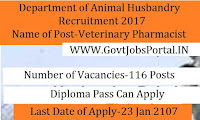 Department of Animal Husbandry Recruitment 2017