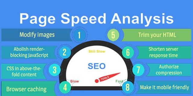 Situs untuk Mengecek Kecepatan Blog
