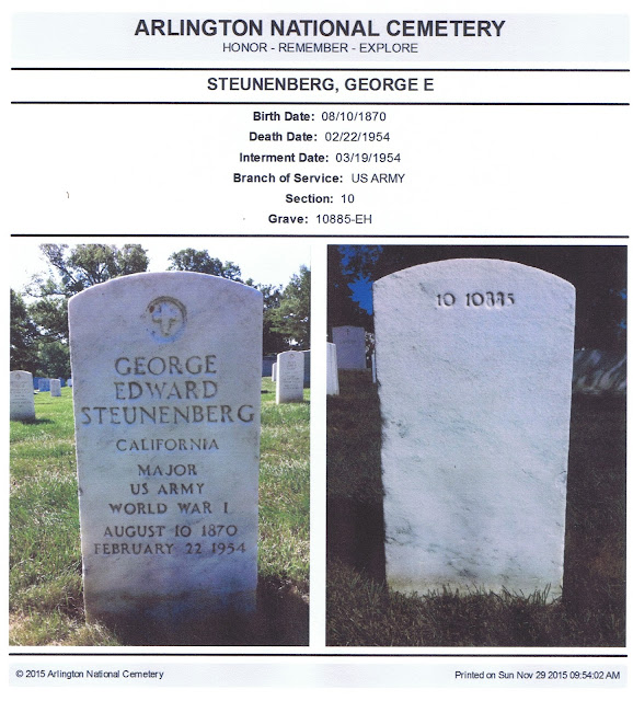 Idaho Meanderings Where Is The Final Resting Place Of Major George