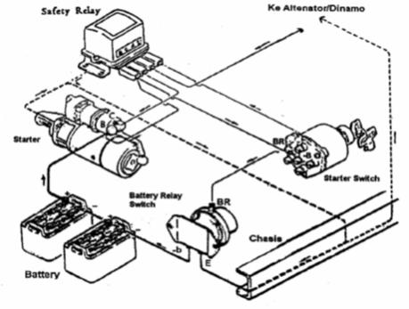 Rangkaian Dan Fungsi Komponen Sistem