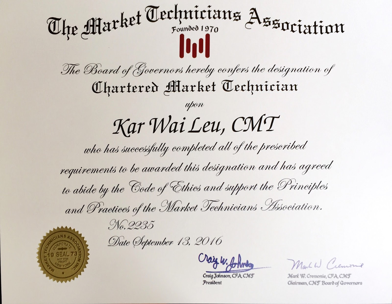 The market technician profile cmt certification 1betcityfo Image collections